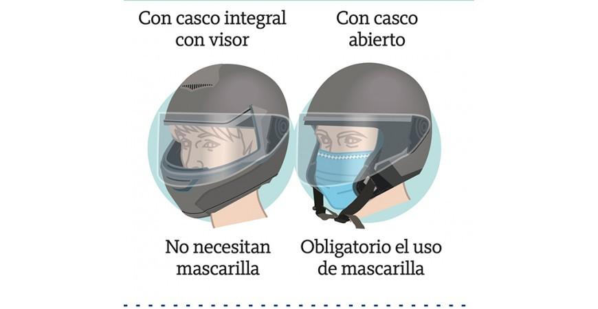 Desescalada ¿Tienes claro cómo usar tu moto?